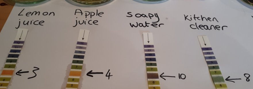 acids and bases, pH paper measurements